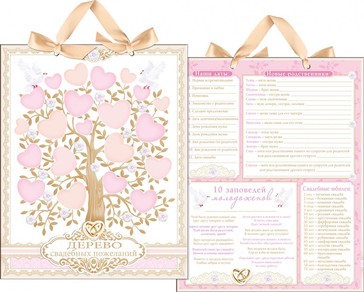 список лучших поздравлений на свадьбе нашем
