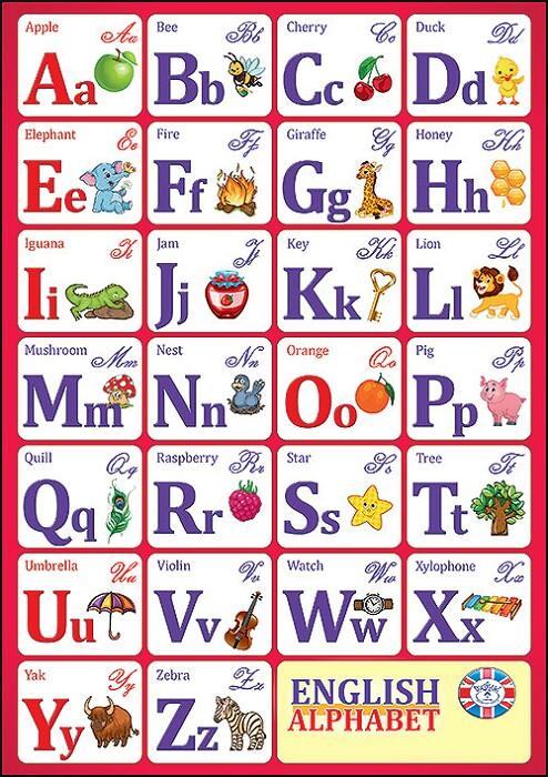 Английский алфавит в картинках для печати